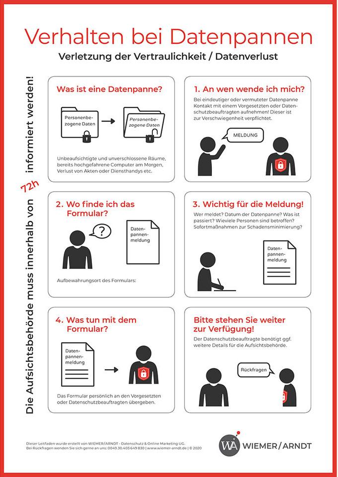 Datenschutz Zeichen | Datenpanne